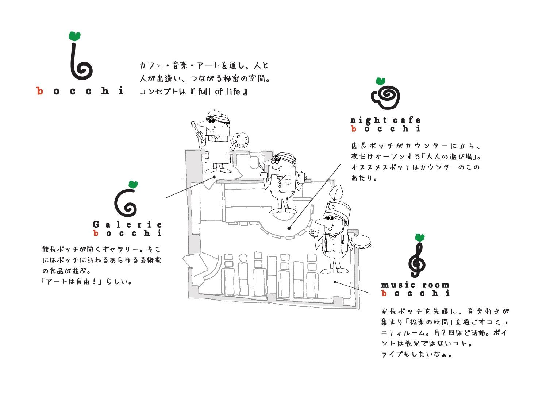 bocchi図